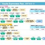 西日本初!訪日外国人向けETC割引「レンタカーで九州をドライブしようキャンペーン」